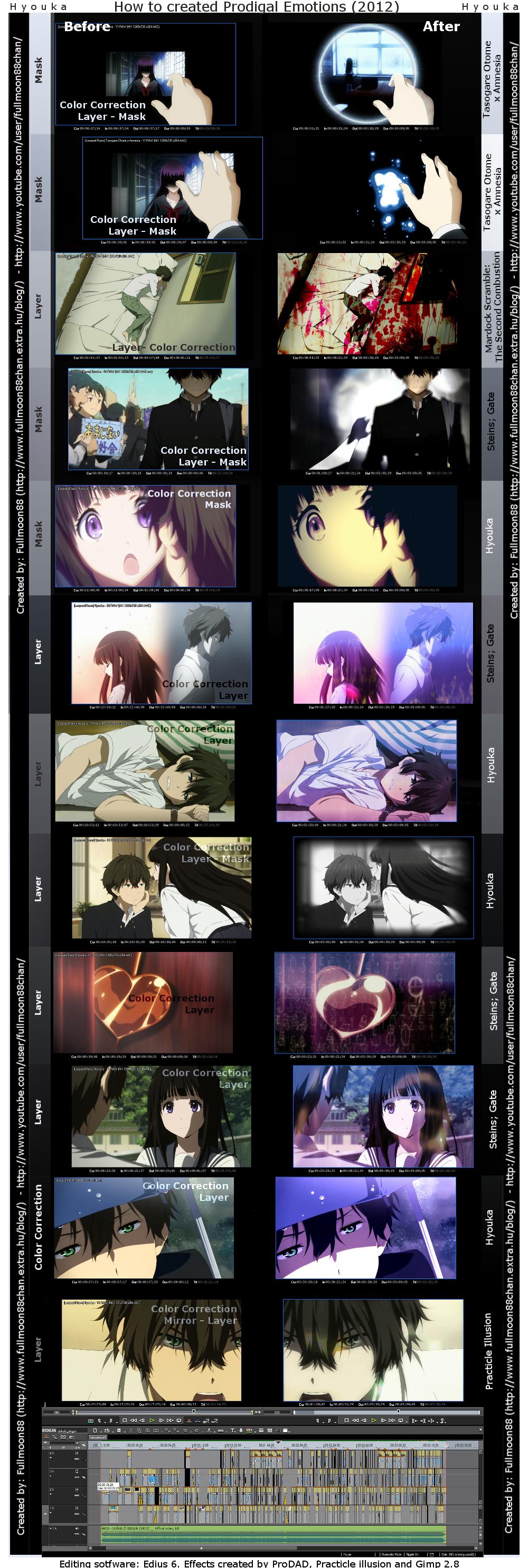 Hogyan készül! Prodigal Emotions AMV. Anime: Hyouka, Zene: Ákos - Előkelő Idegen.