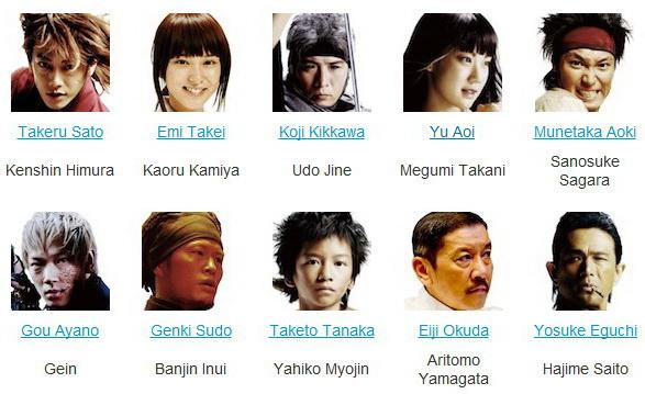 Szereplők - Forrás: Asian Wiki